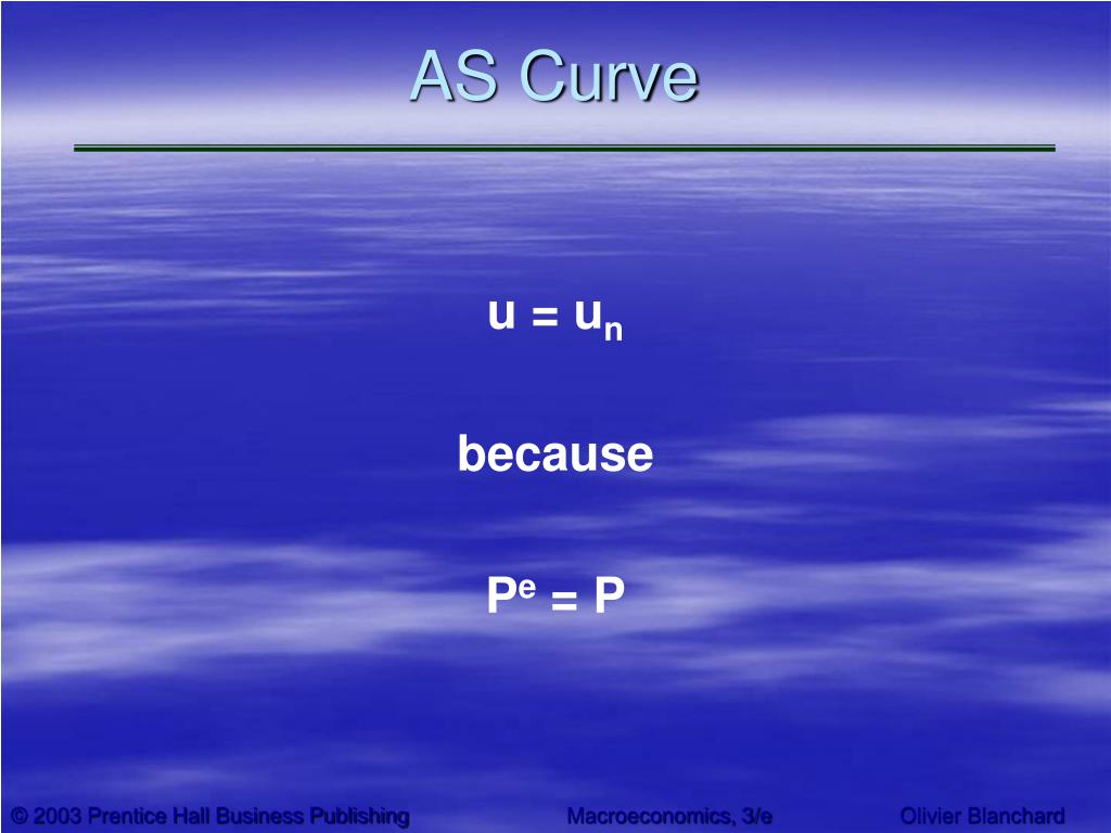AS Curve