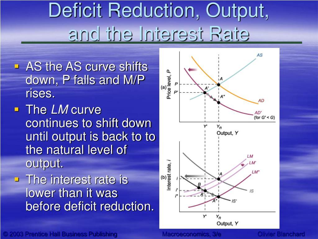 Deficit Reduction, Output,