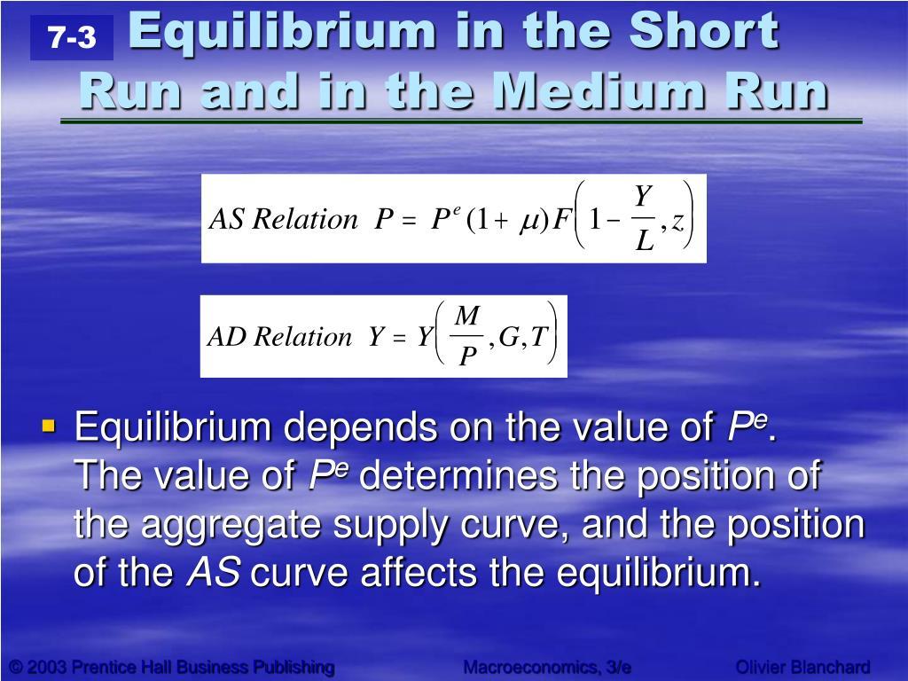 Equilibrium in the Short