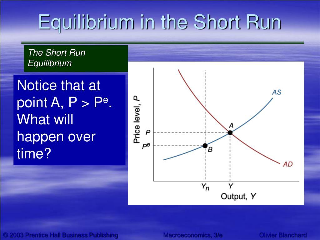 Equilibrium in the Short Run