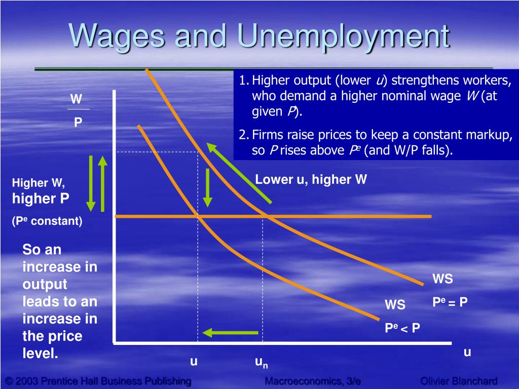 Wages and Unemployment
