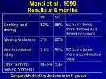 monti et al 1999 results at 6 months