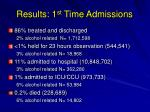 results 1 st time admissions