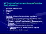 all conformity assessment consists of four basic elements
