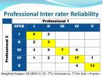 professional inter rater reliability