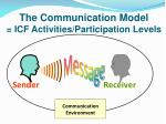 the communication model icf activities participation levels
