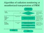algorithm of radiation monitoring at unauthorized transportation of frm