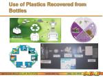 use of plastics recovered from bottles