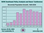 decennial population growth 1920 2030