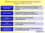 where are you in implementation process adapted from fixsen blase 2005