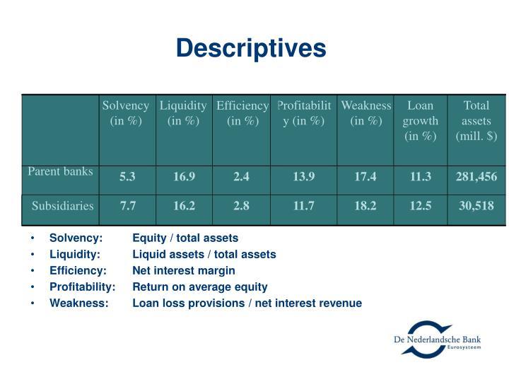 Solvency (in %)