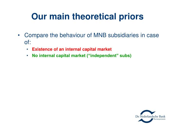 Our main theoretical priors