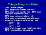triage program data
