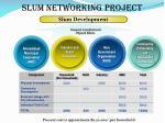 slum networking project