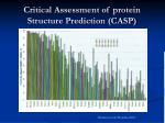critical assessment of protein structure prediction casp18