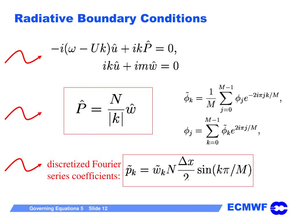 Radiative Boundary Conditions