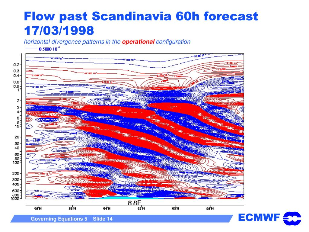 Flow past Scandinavia 60h forecast 17/03/1998