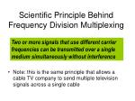 scientific principle behind frequency division multiplexing
