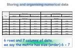 storing and organising numerical data