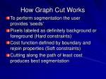how graph cut works