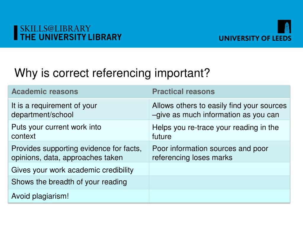 Why is correct referencing important?