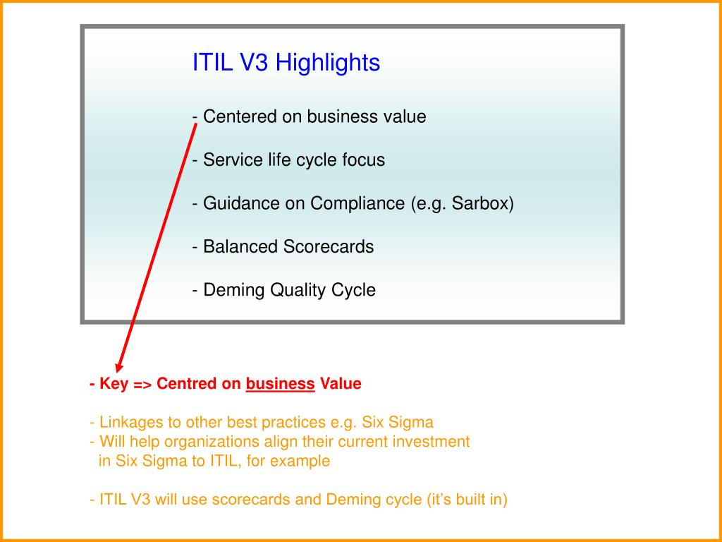 ITIL V3 Highlights