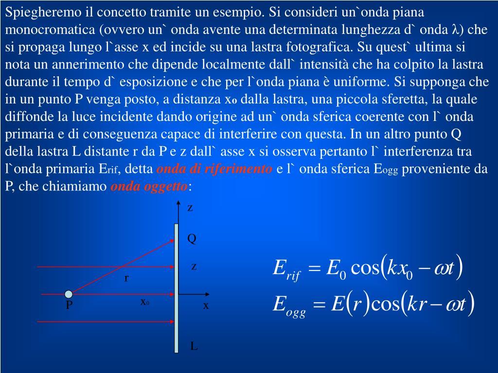 Spiegheremo il concetto tramite un esempio. Si consideri un`onda piana monocromatica (ovvero un` onda avente una determinata lunghezza d` onda