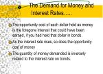 the demand for money and interest rates21