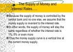 the supply of money and interest rates