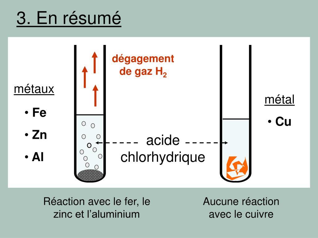 Ppt action de l acide chlorhydrique sur les m taux - Deboucher canalisation avec acide chlorhydrique ...