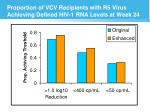 proportion of vcv recipients with r5 virus achieving defined hiv 1 rna levels at week 24