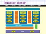 protection domain management