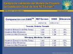 ejemplo de validaci n del modelo de proyecto de calefacci n solar de aire retscreen