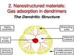 2 nanostructured materials gas adsorption in dendrimers
