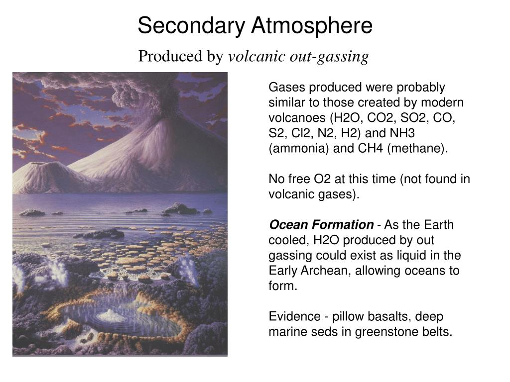 Secondary Atmosphere