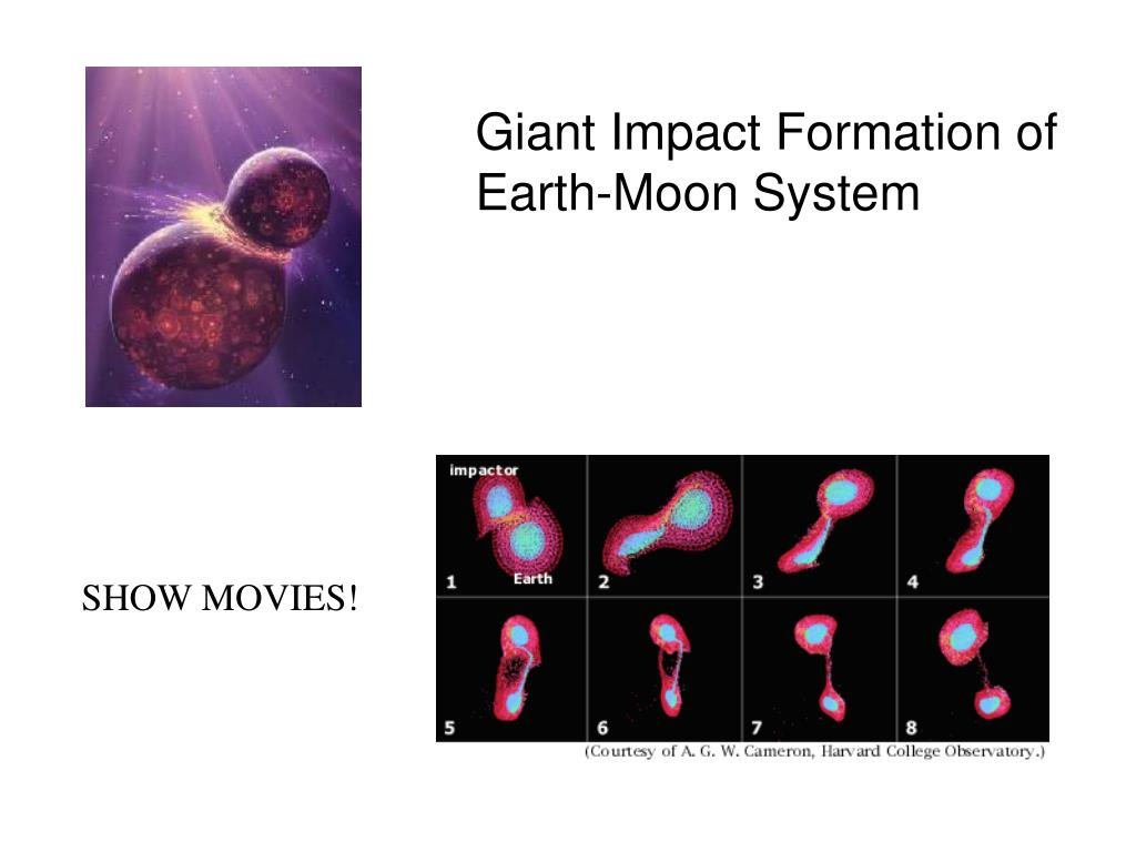Giant Impact Formation of Earth-Moon System