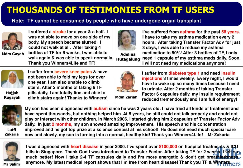 THOUSANDS OF TESTIMONIES FROM TF USERS