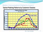water consumption patterns cont