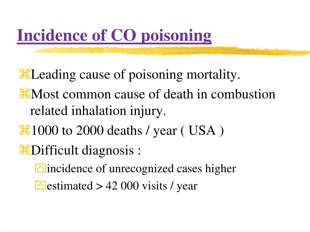 Incidence of CO poisoning