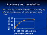 accuracy vs parallelism