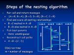 steps of the nesting algorithm