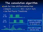 the convolution algorithm19