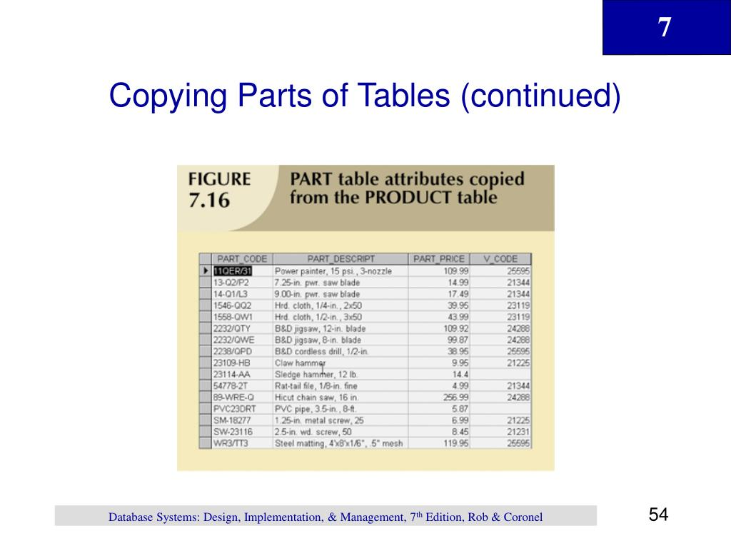 Copying Parts of Tables (continued)