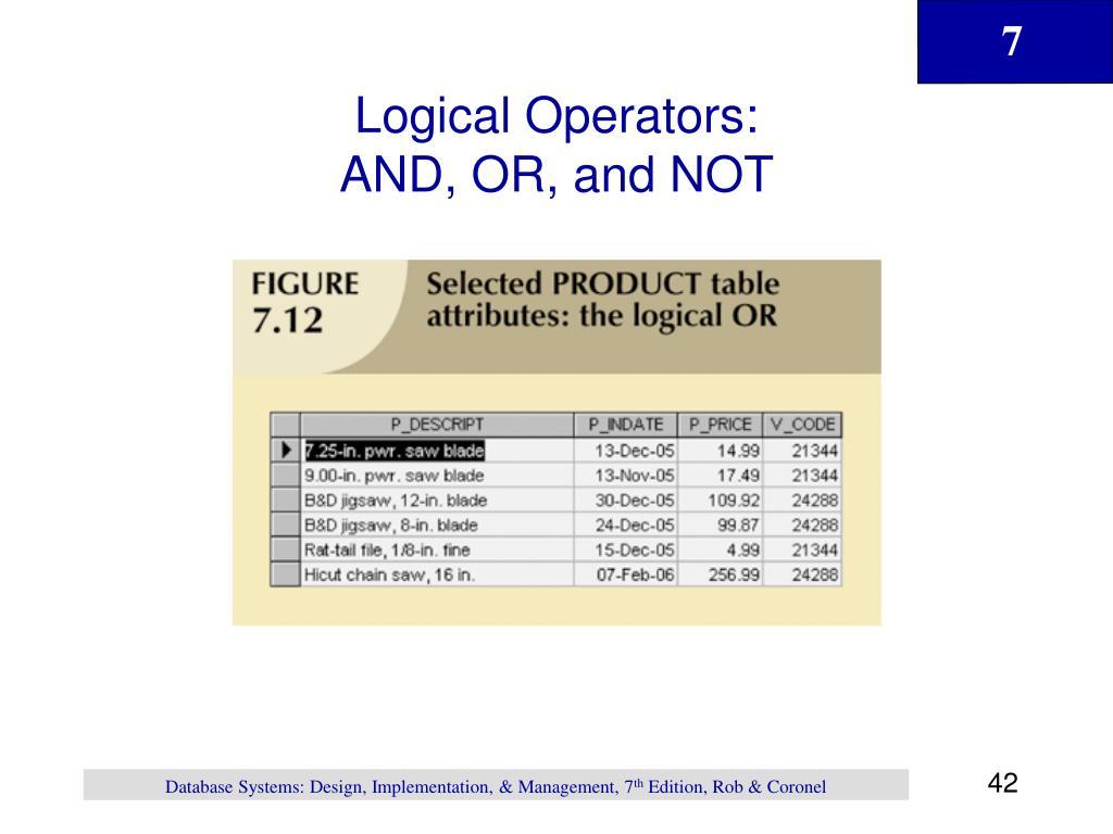 Logical Operators: