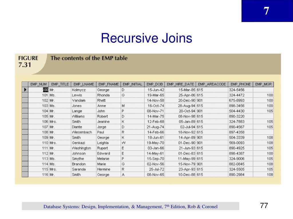 Recursive Joins