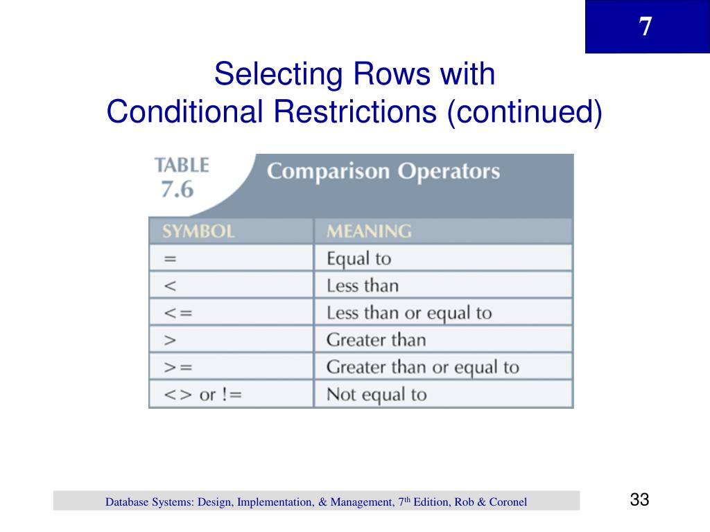 Selecting Rows with