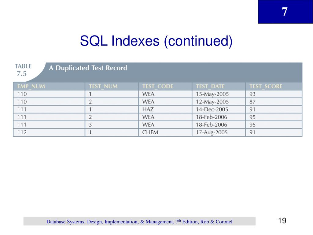 SQL Indexes (continued)
