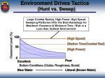 environment drives tactics hunt vs sweep