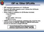 oif vs other oplans