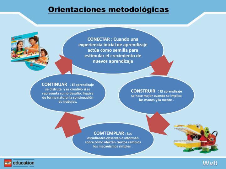 Orientaciones metodológicas